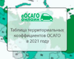 Таблица территориальных коэффициентов ОСАГО в 2021 году